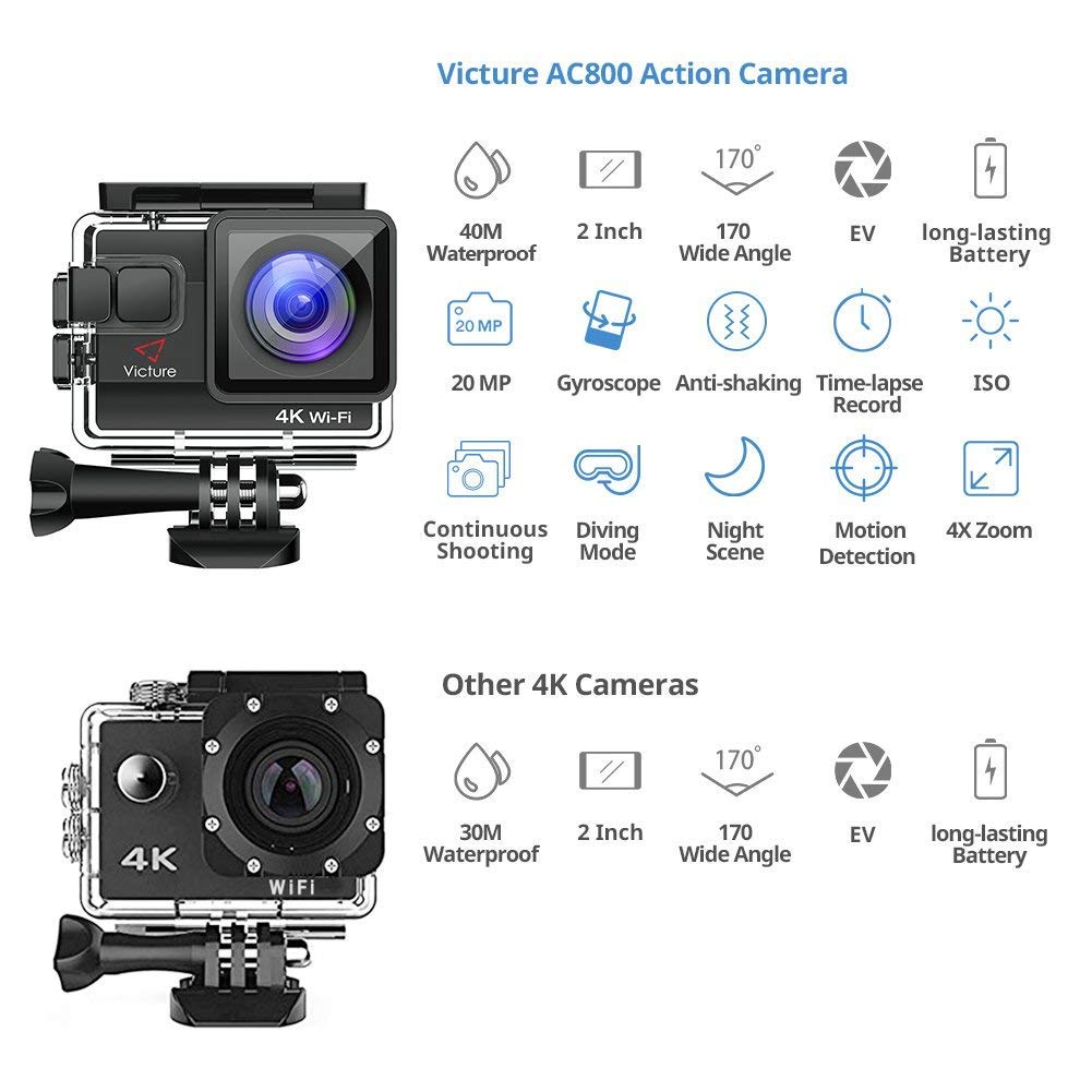 analisis review camara victure 4k wifi comprar en amazon